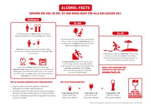 ab wann gilt man als alkoholiker